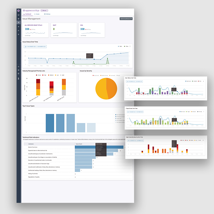 Analytic Dashboard and Backend
